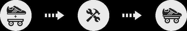 media/image/step3-individuelle-rollschuhe.png