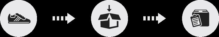 media/image/step2-individuelle-rollschuhe.png